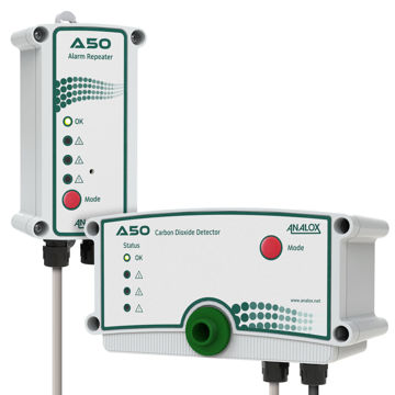 Analox A50 Carbon Dioxide Monitor
