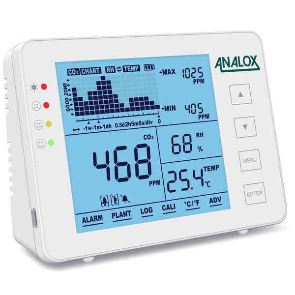 Analox Air Quality Guardian
