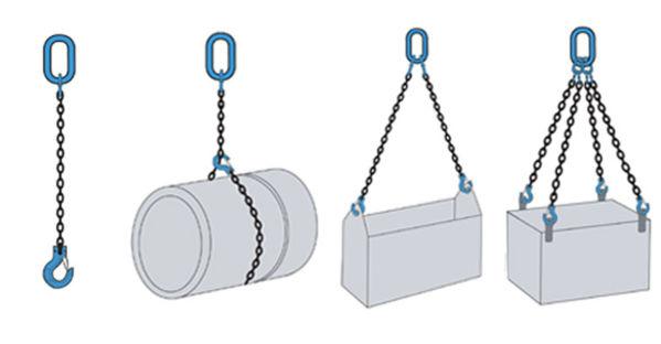 William Hackett Grade 10 Double Leg Chain Sling