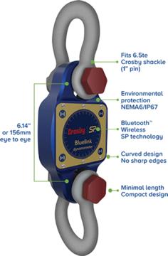 Crosby BlueLink Bluetooth Digital Dynamometer