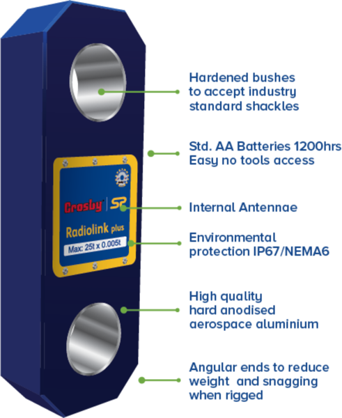 Crosby Radiolink Plus Wireless Loadcell - Bluetooth Enabled