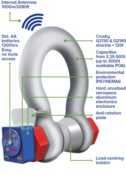 Crosby Wireless Load Shackles - Bluetooth Enabled