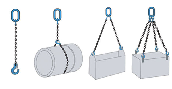William Hackett Grade 10 Single Leg Chain Sling