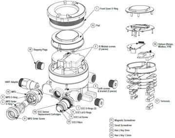 Honeywell XNX Spare Parts (XNX Service Kit)